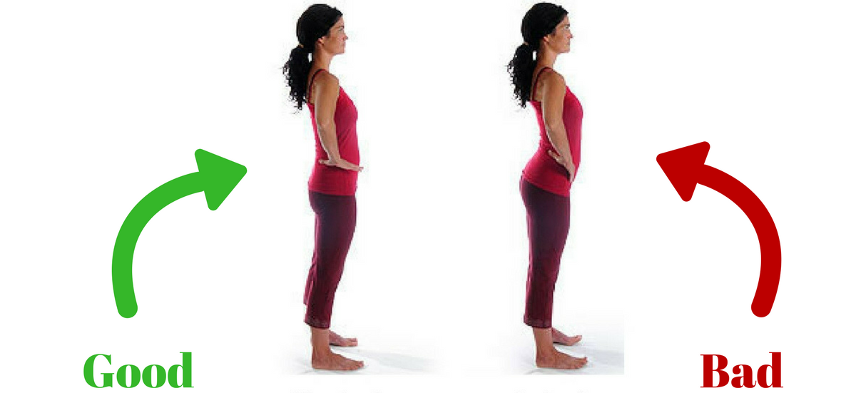 「pelvic anterior tilt」的圖片搜尋結果
